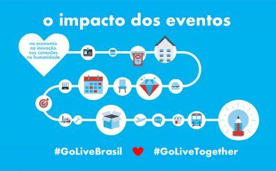Iniciativa Go Live – Juntos pelo Brasil é lançada para contribuir no combate ao coronavírus e facilitar retomada dos Eventos